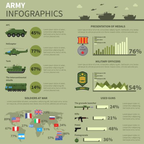 国際情勢がきな臭くなってくると注目を集めるのが、各国の軍事力とそのランキングです。