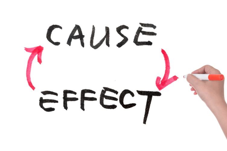 「原因」と「結果」の法則