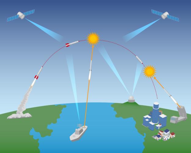 グアム周辺へ4発のミサイルを飛ばす計画
