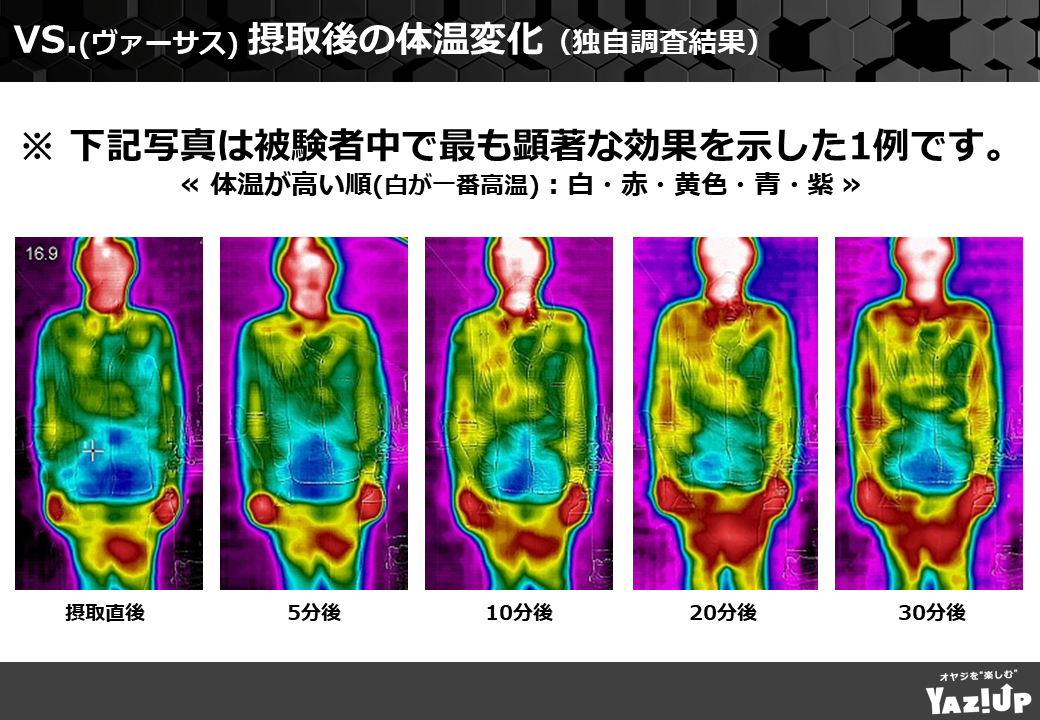 VS摂取後の体温変化2