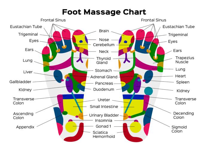 足の裏を揉んで得られる健康効果は3つ